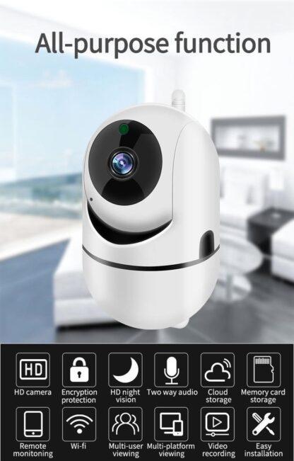 Babyfoon Met Camera - Beweeg detectie - Met App - WiFi - Smart Camera - Opslag In Cloud Of SD